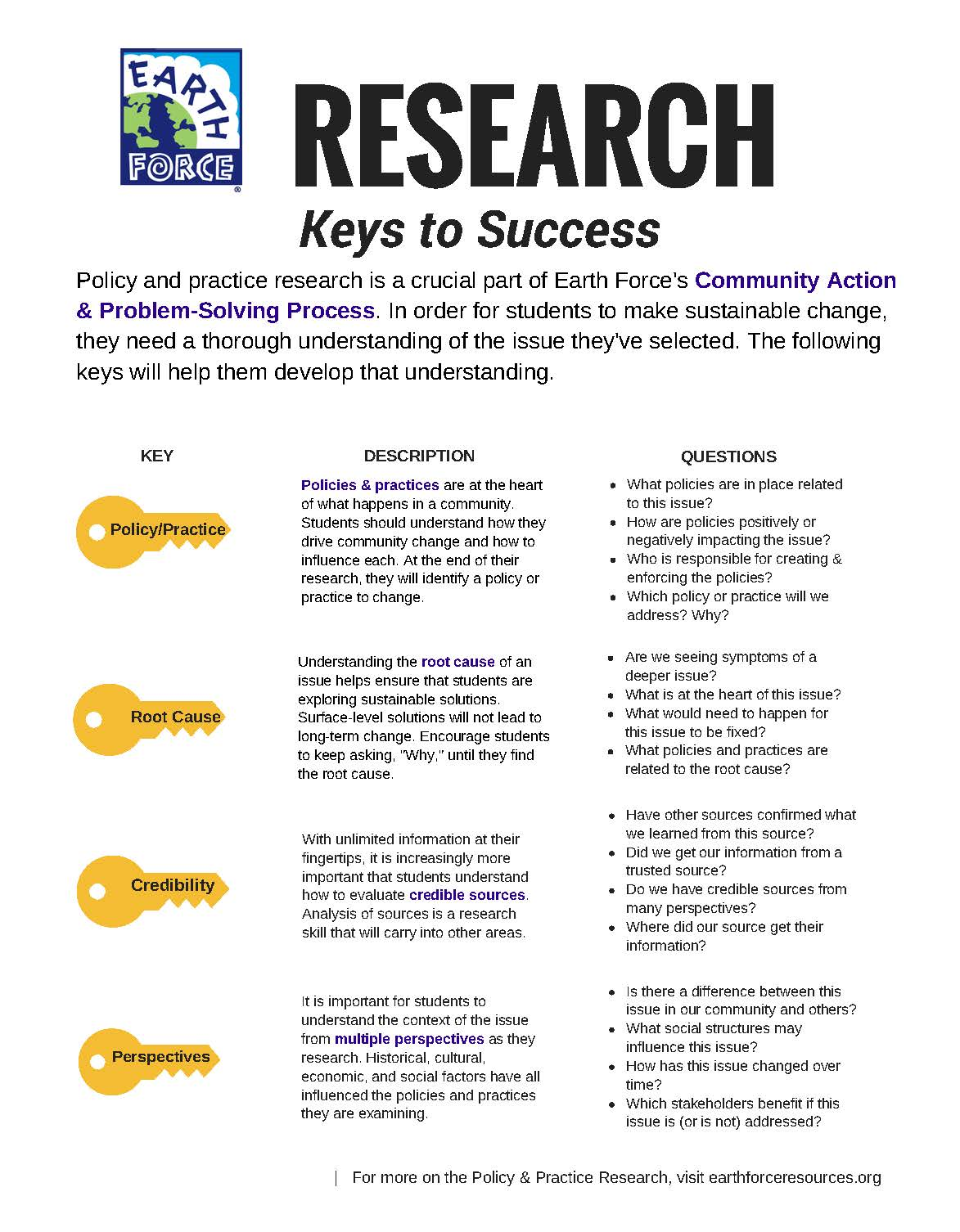 research-keys-to-success-final